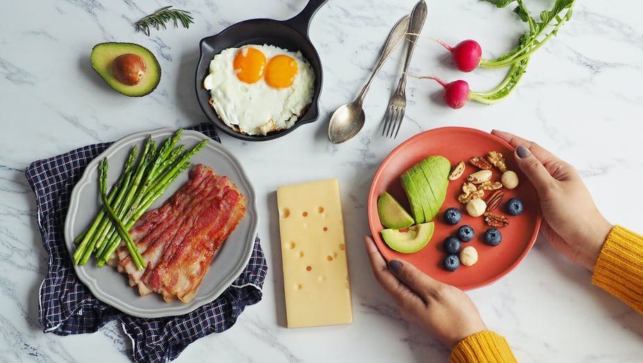 How much do you know about the ketogenic diet?